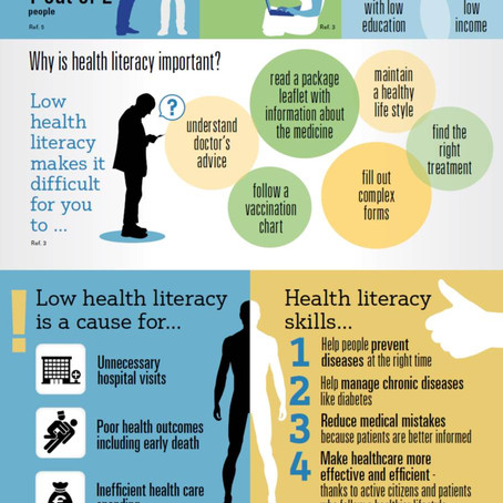 Health literacy - what you need to know