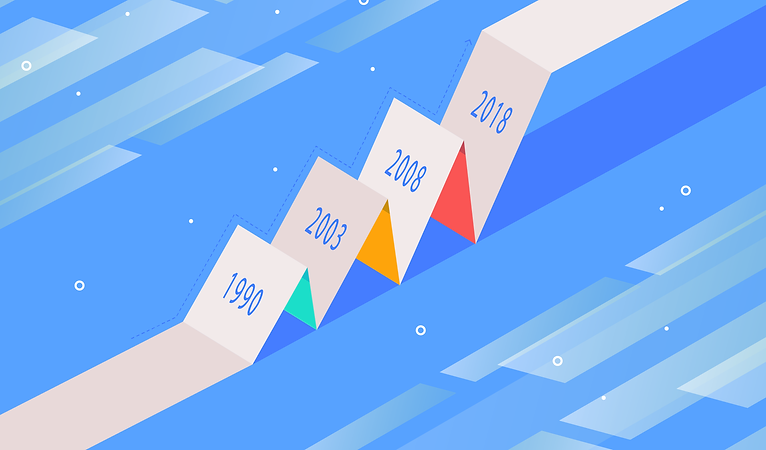 Blue background with vector art, a white line from the bottom left to top right, creating a growth chart shape. Four sides of the chart that form the peaks have four dates: 1990, 2003, 2008, 2018