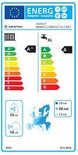 energetický štítek_compact 50 s net_náhl