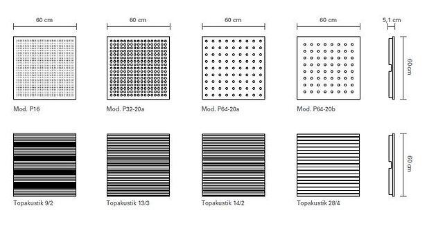 Typy panelů CLIMACUSTIC.JPG
