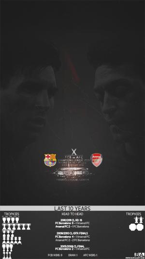 Barcelona vs Arsenal wallpaper
