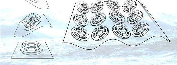 DnyoRotor Wave Energy Donut Multiple Uni