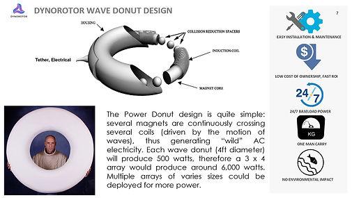 DynoRotor Wave Energy Donut.JPG
