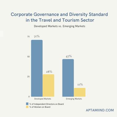 Copy of Gender Diversity Report.png