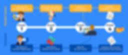 Infographie_Senext-compressor.png