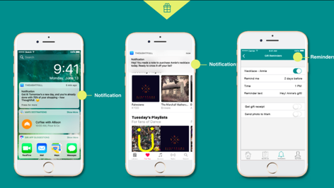 Thoughtfull: A Mobile Experience for Gift Giving