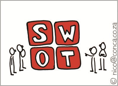Using SWOT to Draft an Achievable Strategy
