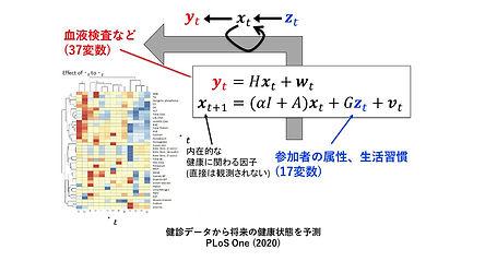 健診データ解析技術の開発J.jpg