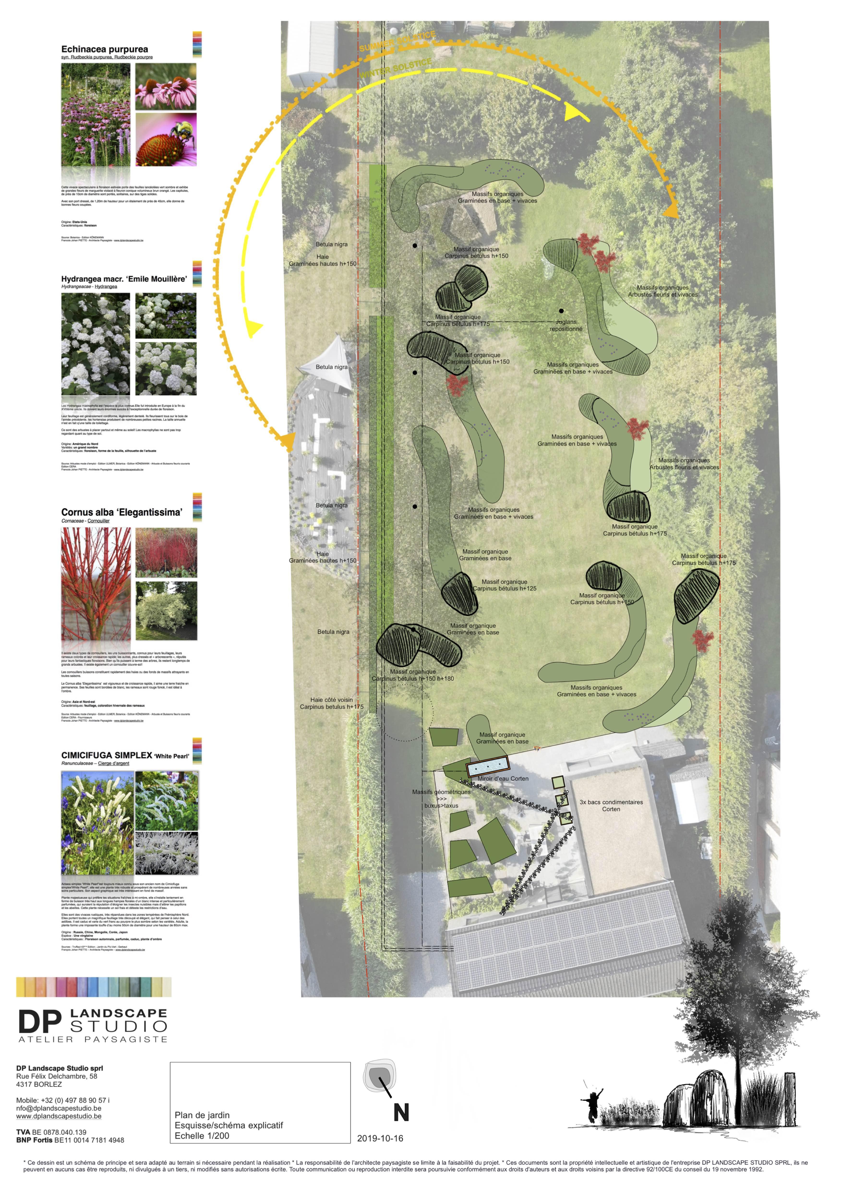 Plan de jardin à Faimes