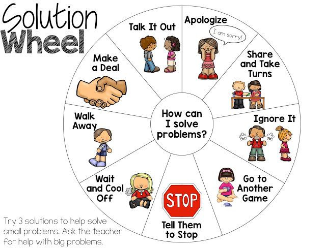 Solution Wheel | How can I solve problems?