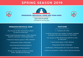 spring season topic