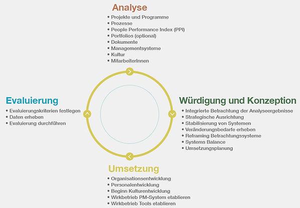 Vorgehensmodell.jpg