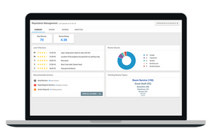 Hotel Online Reputation management