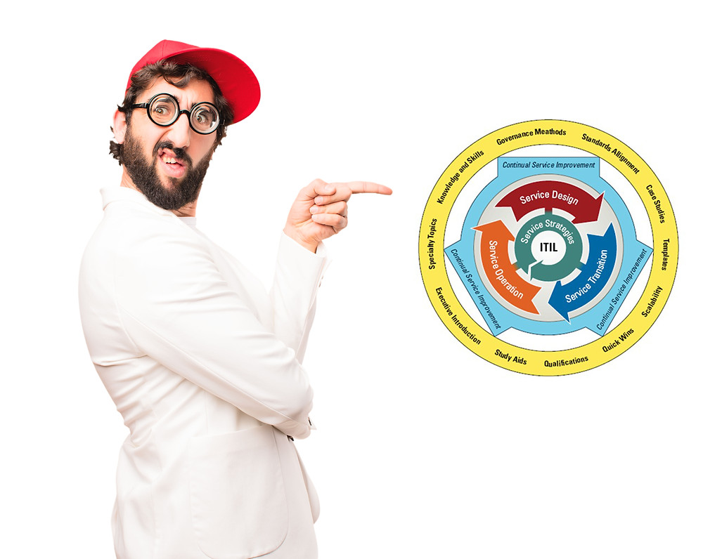 ITIL - Simão Almeida IT Consultant