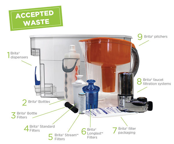 brita_accepted-waste.jpg