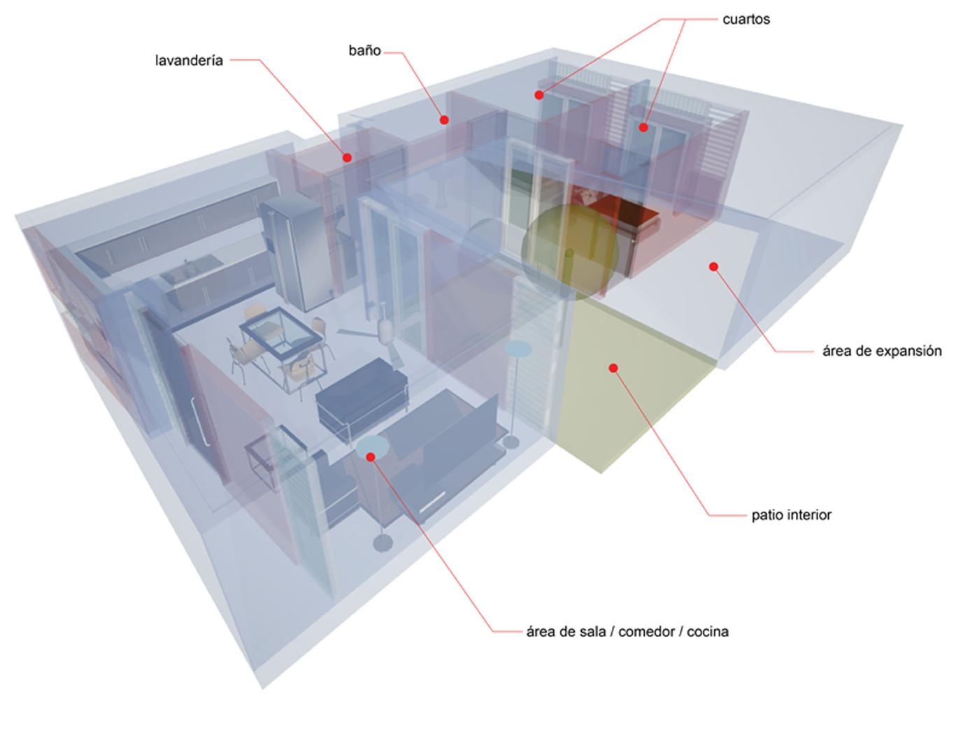Composition of Spaces Diagram