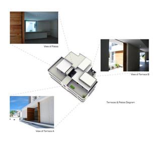 Terraces and Patio Diagram