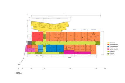 Ground Level: Zones Diagram