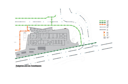 Pedestrian and Car Transit Diagram