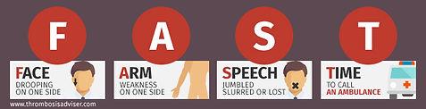 the-fast-acronym-to-identify-stroke-symp