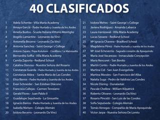 40 semifinalistas 2019