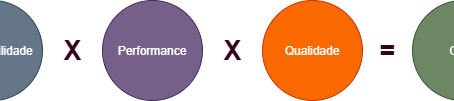 OEE - Overall Equipment Effectivness