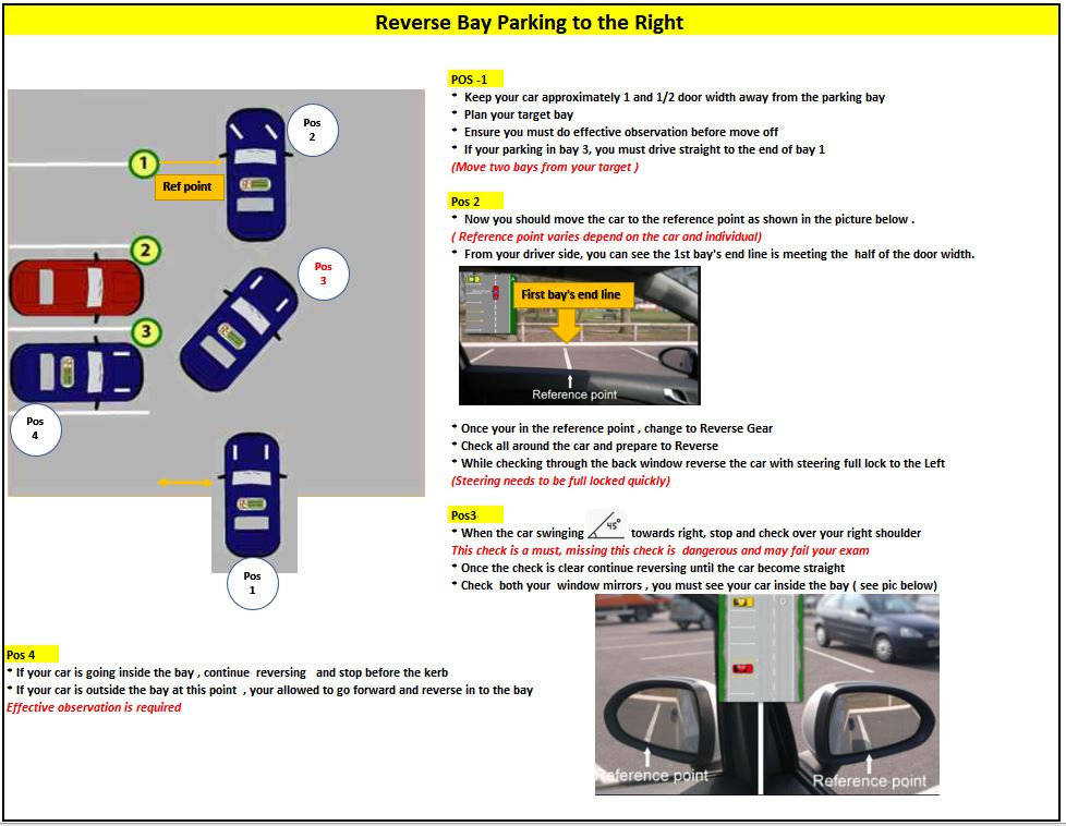 Rev bay parking.JPG