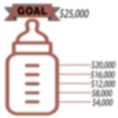 Baby Bottle Goal Image.png