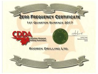 CDDA 1st Quarter Zero Frequency Certificate