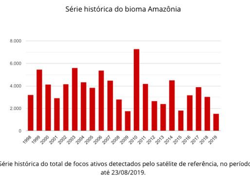 A verdade sobre as queimadas na Amazônia.