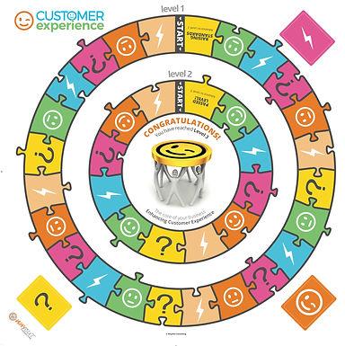 Giochiamo Customer Experience (Evento privato)