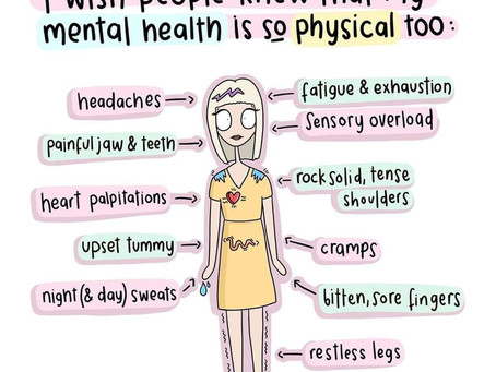 """States of Mind/Being often referred to as """"Mental Health"""""""