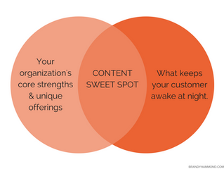Finding Your Content Sweet Spot