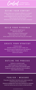 Content Strategy Cheat Sheet