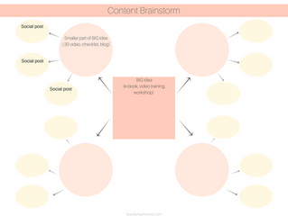 Content Brainstorming Worksheet