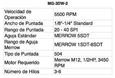 Tabla MG-3DW-2