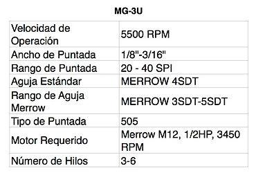 Tablas MG-3U