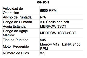 Tabla MG-3Q-3