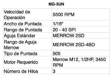 Tablas MG-3UN