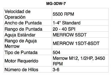 Tabla MG-3DW-7