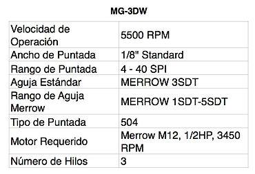 Tabla 3G-3DW