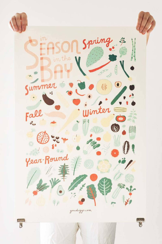 Seasonality_Poster.jpeg