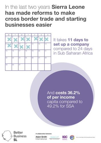 Better Business SL Doing Business.jpg