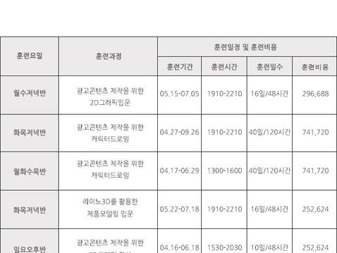 04월 국비과정 개강안내