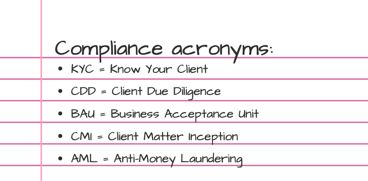 The different compliance acronyms and what they mean - KYC, AML, CDD, BAU, CMI