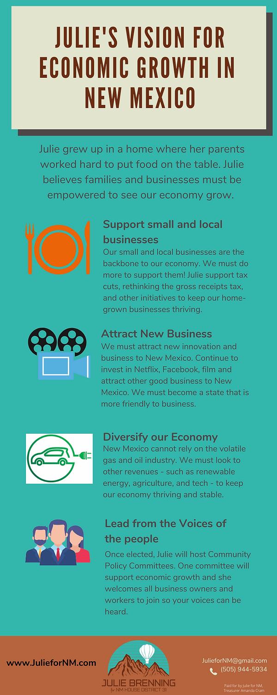 Economy Infographic.png