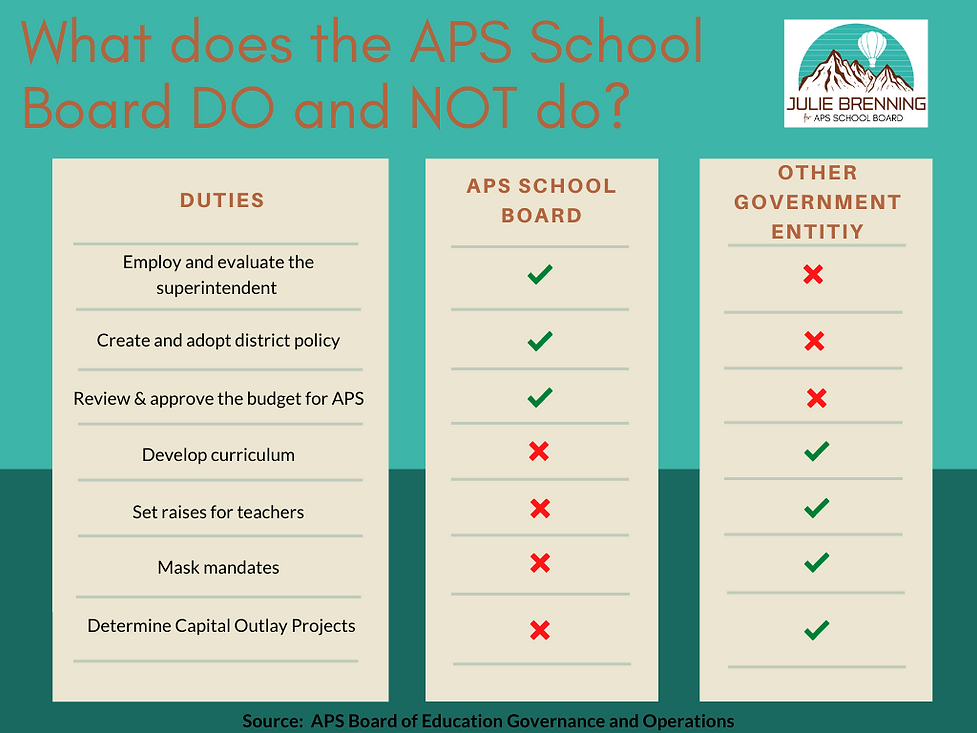 School Board Infographic 1.png