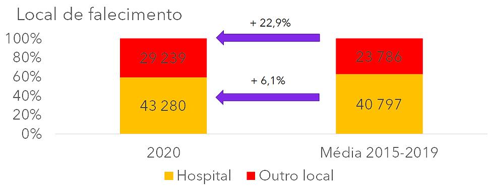 Mortalidade hospitalar.png