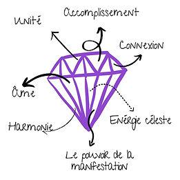 Diamant 7.jpg