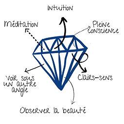 Diamant 6.jpg